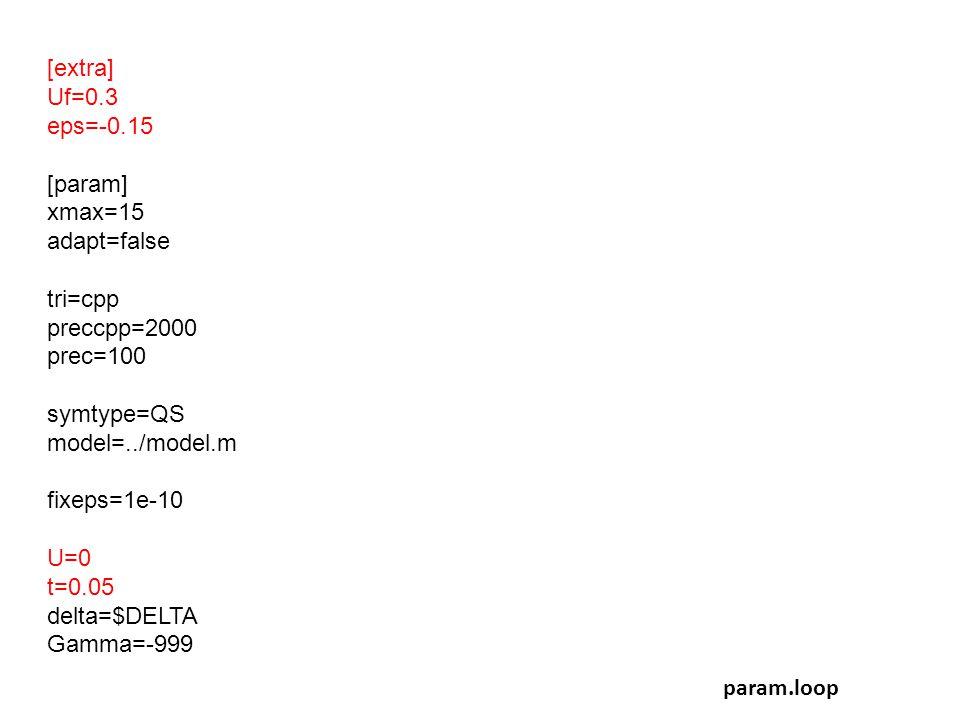 [extra] Uf=0.3. eps=-0.15. [param] xmax=15. adapt=false. tri=cpp. preccpp=2000. prec=100. symtype=QS.